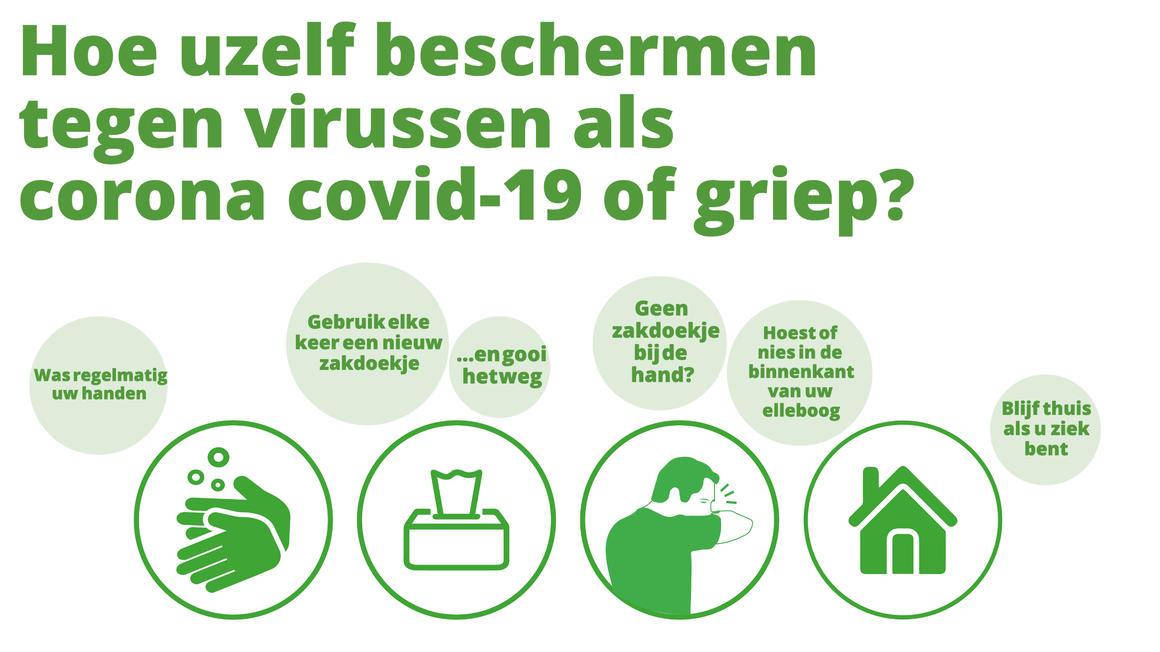 Hoe uzelf beschermen tegen virussen als corona of griep?